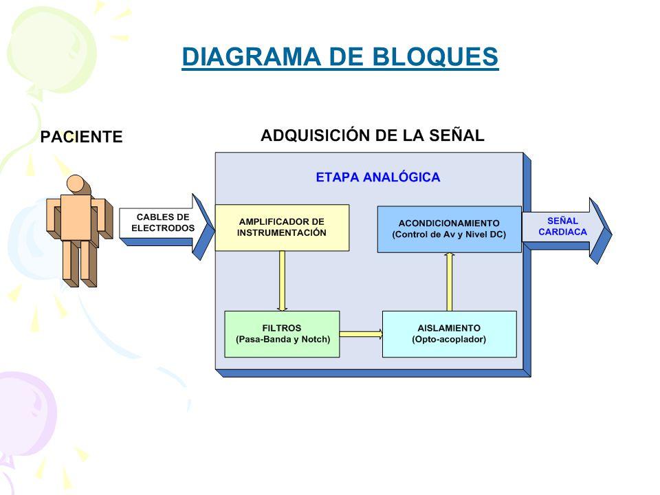 DIAGRAMA DE BLOQUES