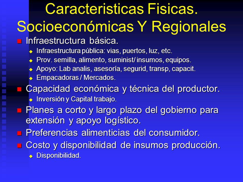 Caracteristicas Fisicas. Socioeconómicas Y Regionales