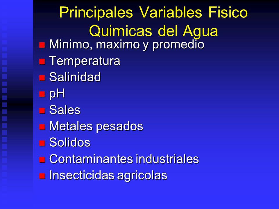 Principales Variables Fisico Quimicas del Agua