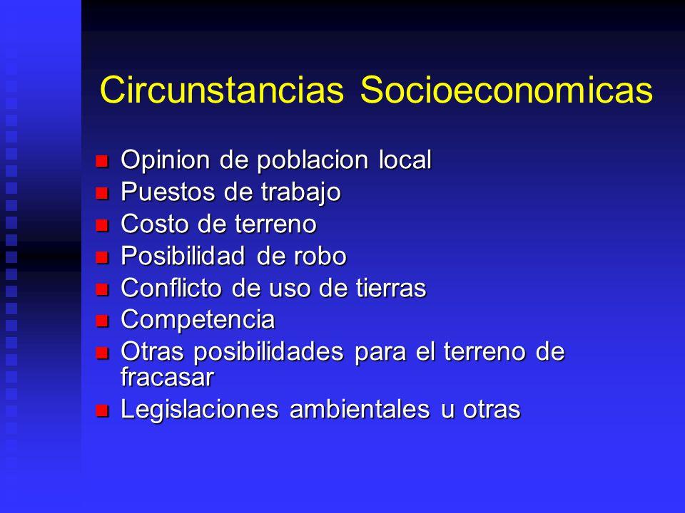 Circunstancias Socioeconomicas