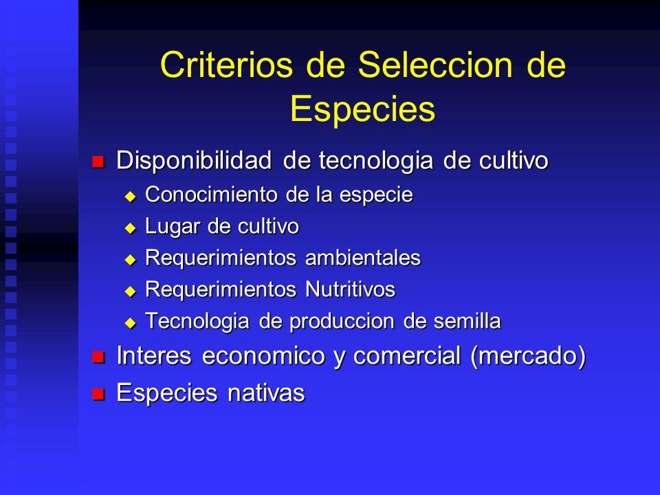 Criterios de Seleccion de Especies