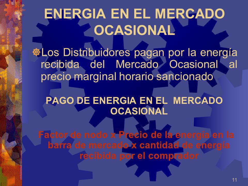 ENERGIA EN EL MERCADO OCASIONAL