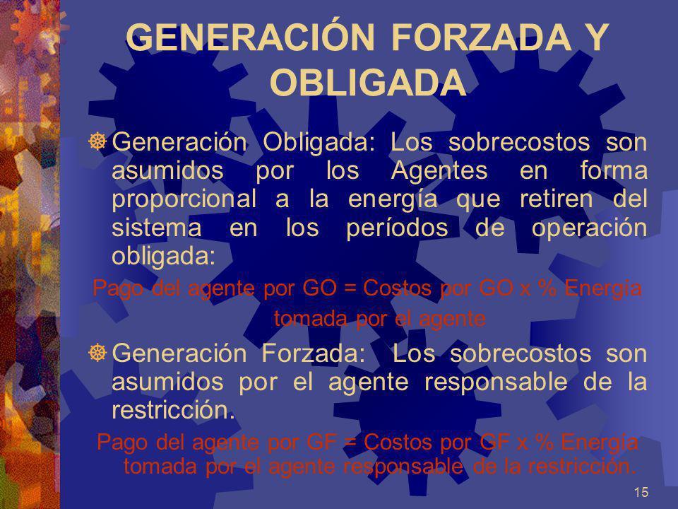 GENERACIÓN FORZADA Y OBLIGADA