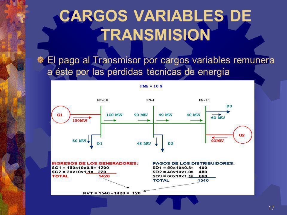 CARGOS VARIABLES DE TRANSMISION
