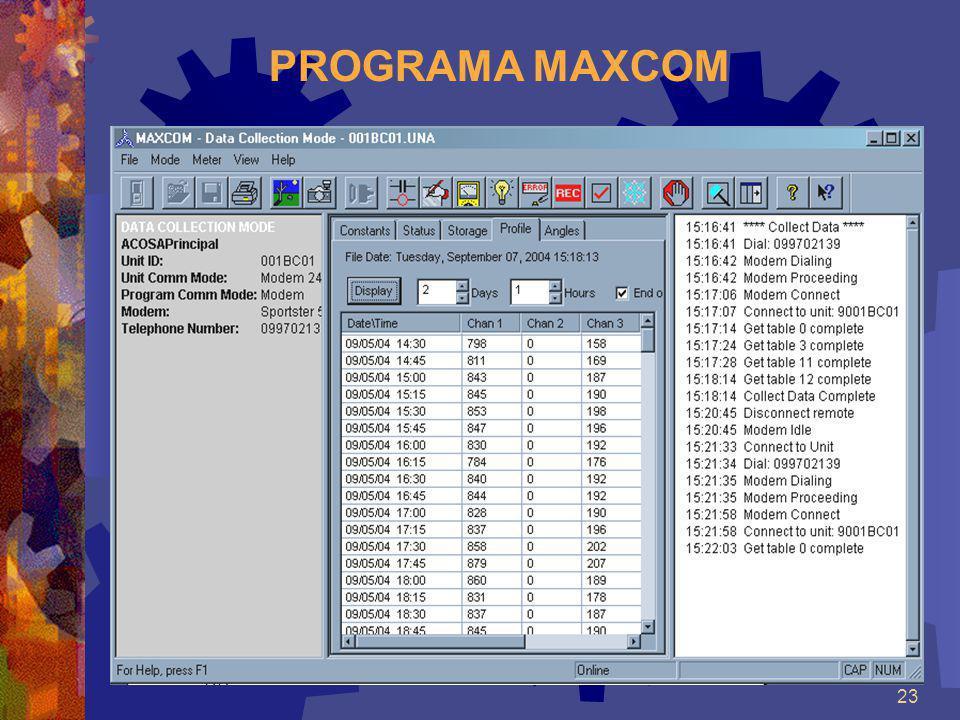 PROGRAMA MAXCOM