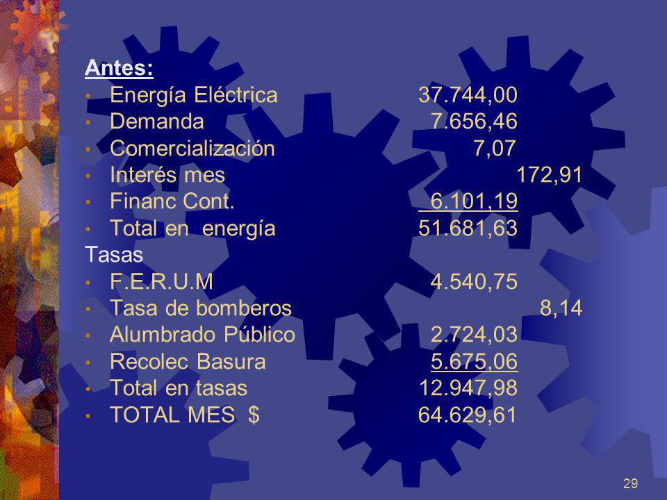 Antes: Energía Eléctrica 37.744,00. Demanda 7.656,46. Comercialización 7,07. Interés mes 172,91.