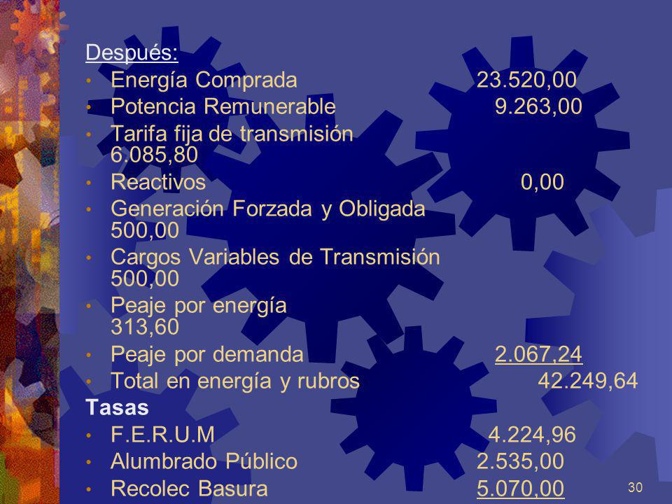 Después: Energía Comprada 23.520,00. Potencia Remunerable 9.263,00. Tarifa fija de transmisión 6.085,80.