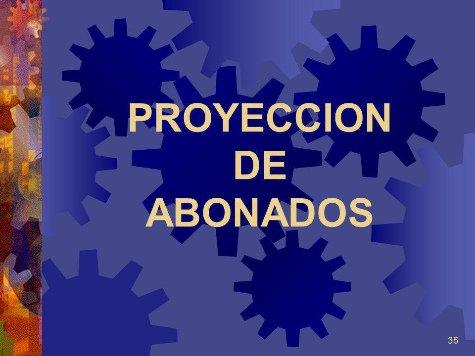 PROYECCION DE ABONADOS