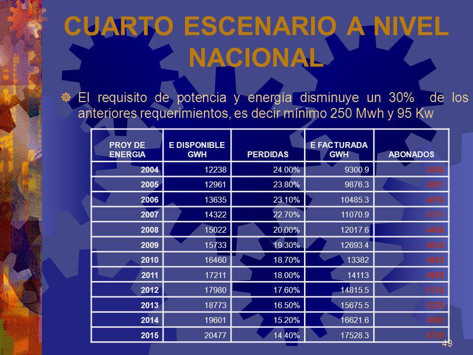 CUARTO ESCENARIO A NIVEL NACIONAL