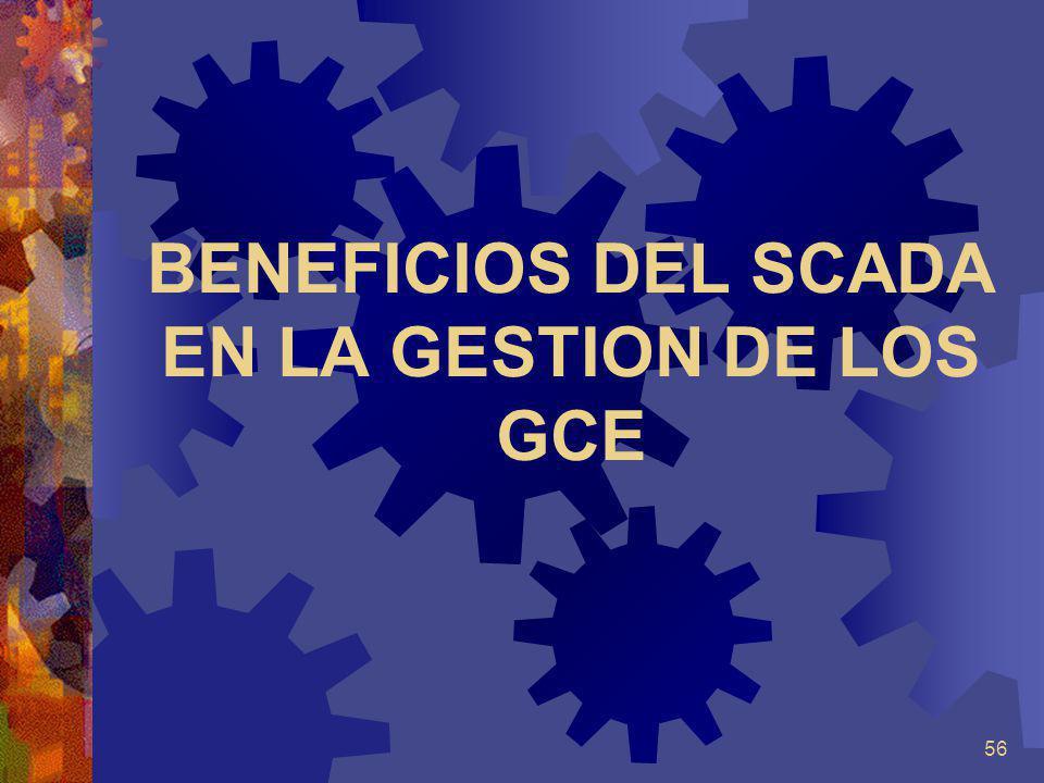 BENEFICIOS DEL SCADA EN LA GESTION DE LOS GCE