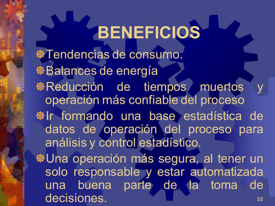 BENEFICIOS Tendencias de consumo. Balances de energía