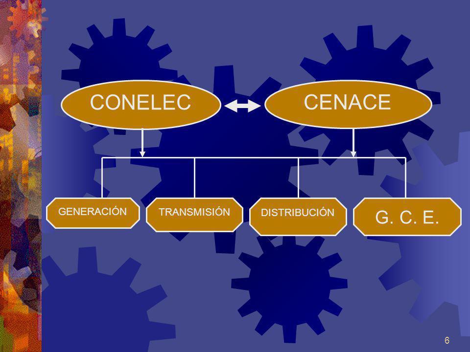 CONELEC CENACE GENERACIÓN TRANSMISIÓN DISTRIBUCIÓN G. C. E.