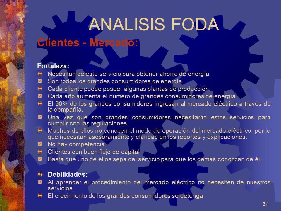 ANALISIS FODA Clientes - Mercado: Fortaleza: Debilidades: