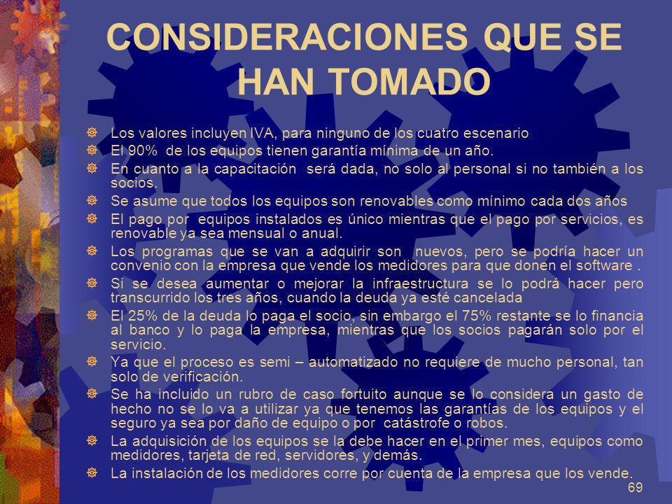 CONSIDERACIONES QUE SE HAN TOMADO