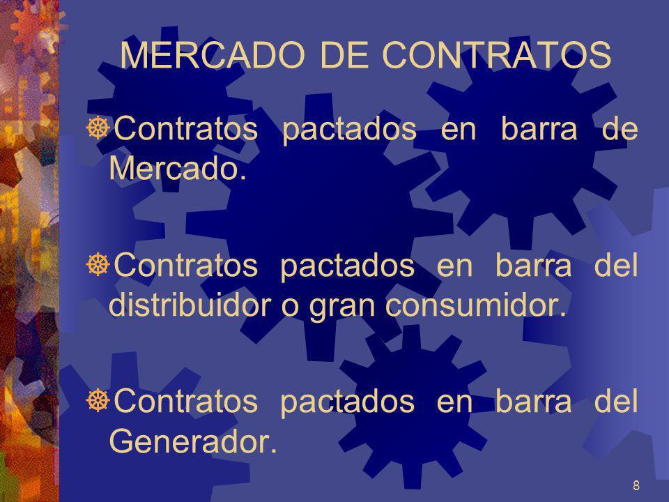 MERCADO DE CONTRATOS Contratos pactados en barra de Mercado.