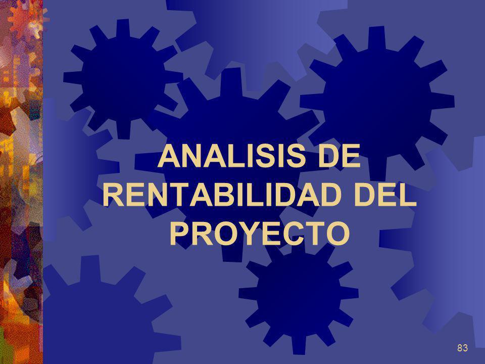 ANALISIS DE RENTABILIDAD DEL PROYECTO