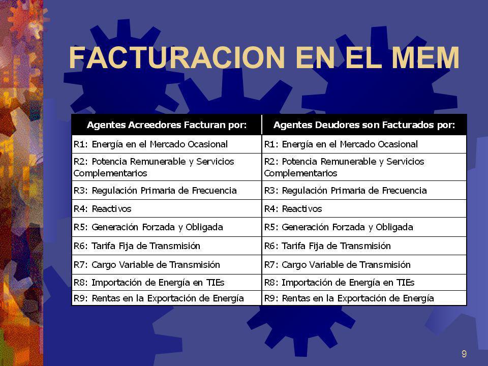 FACTURACION EN EL MEM