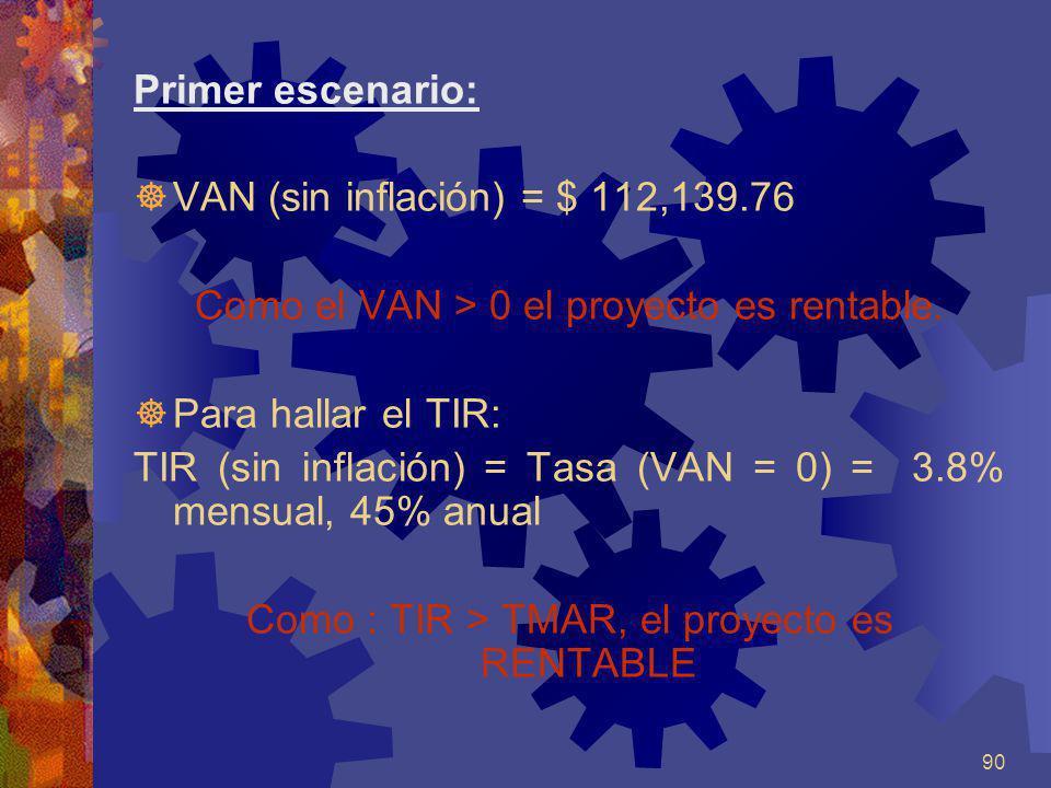 Como el VAN > 0 el proyecto es rentable. Para hallar el TIR: