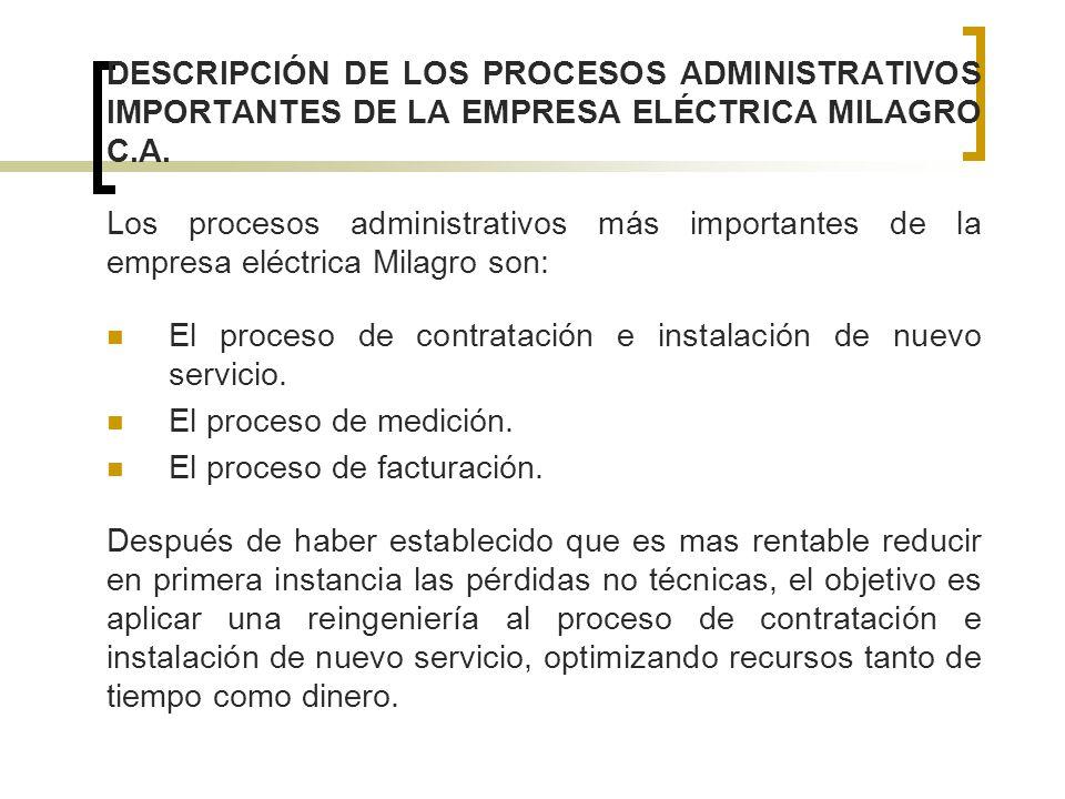 DESCRIPCIÓN DE LOS PROCESOS ADMINISTRATIVOS IMPORTANTES DE LA EMPRESA ELÉCTRICA MILAGRO C.A.