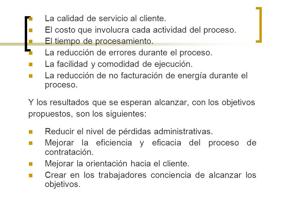 La calidad de servicio al cliente.