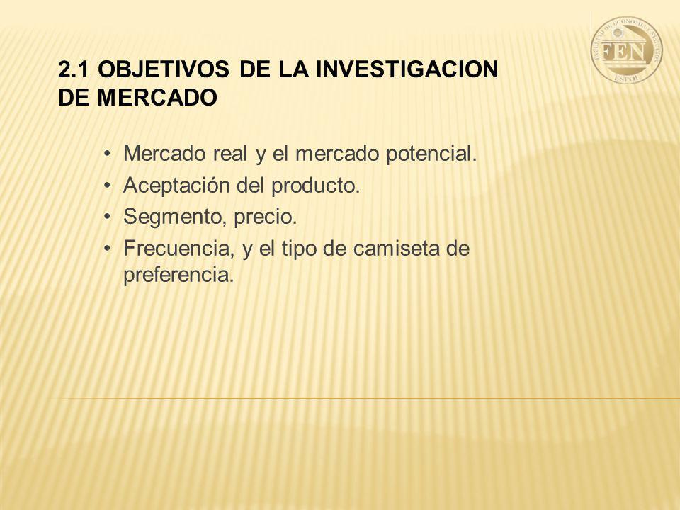 2.1 OBJETIVOS DE LA INVESTIGACION DE MERCADO