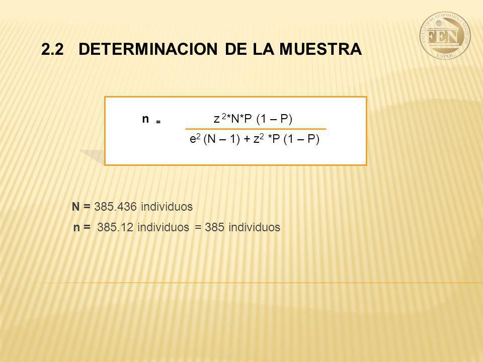 2.2 DETERMINACION DE LA MUESTRA