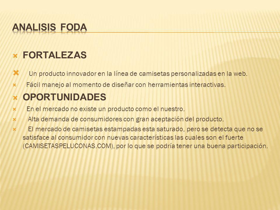 ANALISIS FODA FORTALEZAS. Un producto innovador en la línea de camisetas personalizadas en la web.