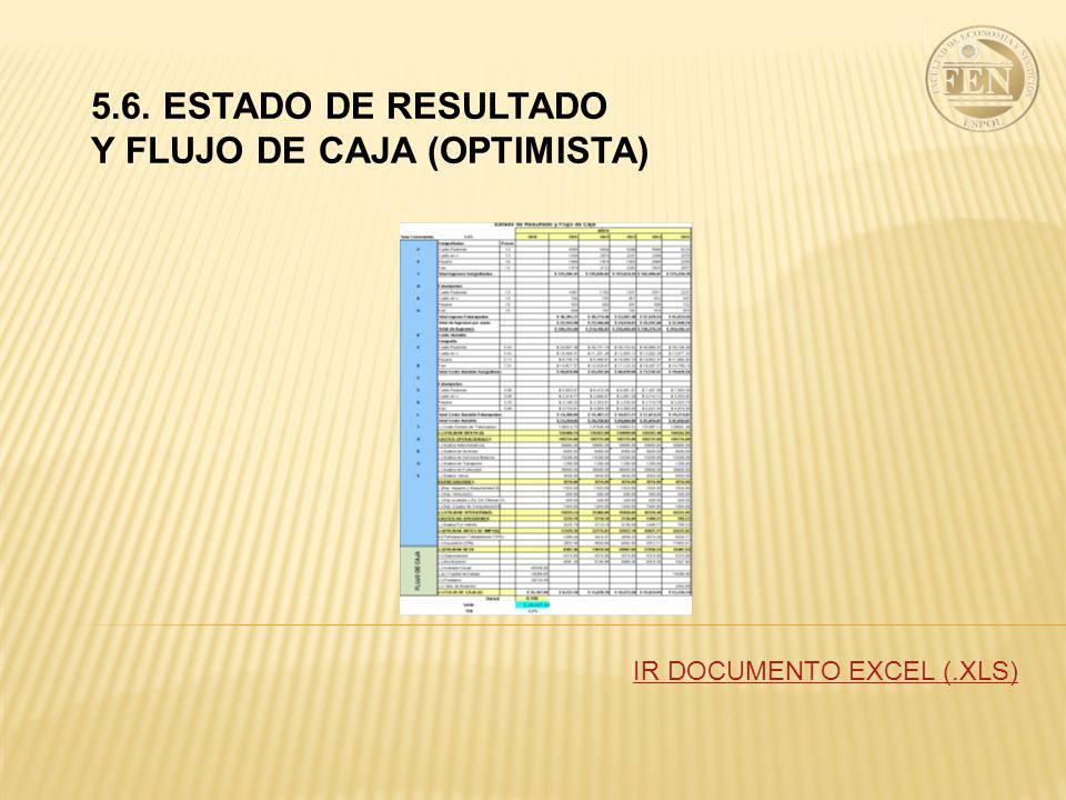 Y FLUJO DE CAJA (OPTIMISTA)