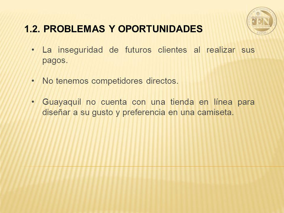 1.2. PROBLEMAS Y OPORTUNIDADES