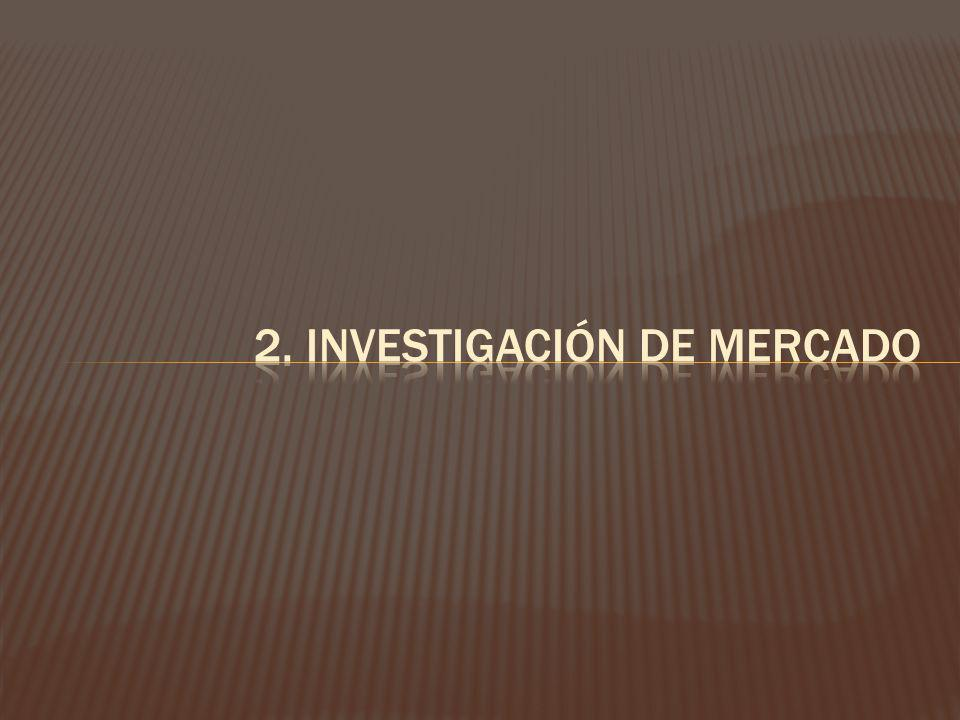 2. INVESTIGACIÓN DE MERCADO