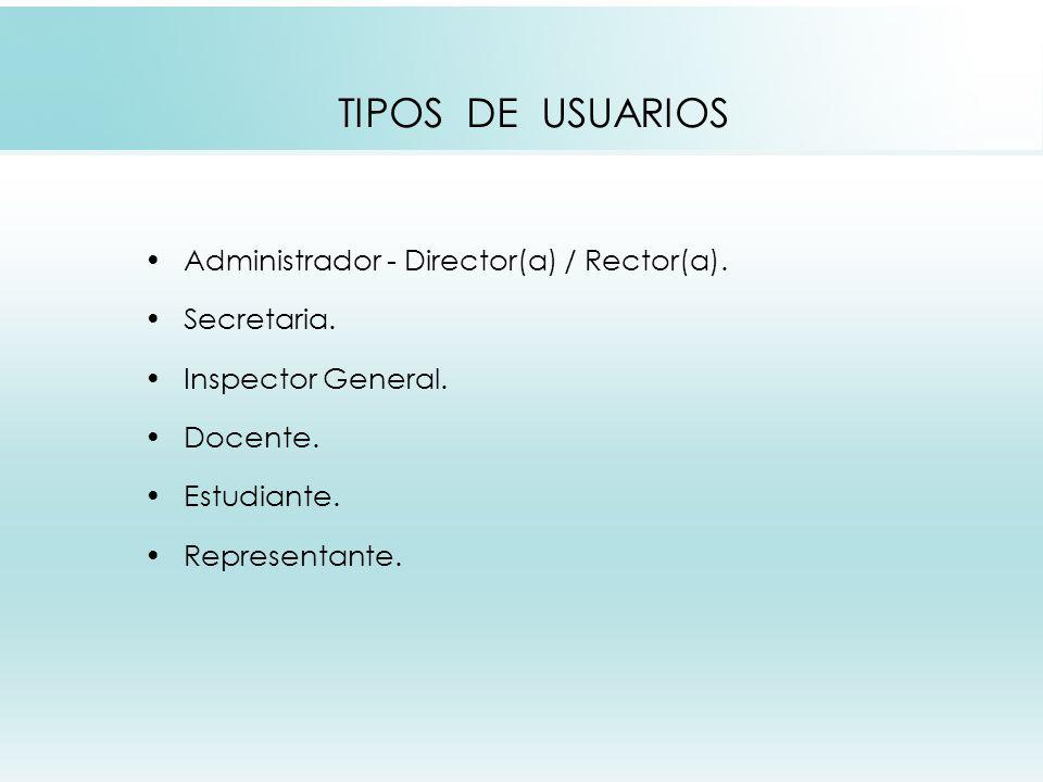 TIPOS DE USUARIOS Administrador - Director(a) / Rector(a). Secretaria.