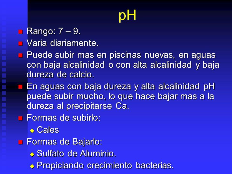 pH Rango: 7 – 9. Varia diariamente.