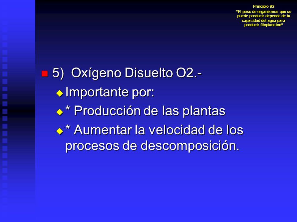 * Producción de las plantas
