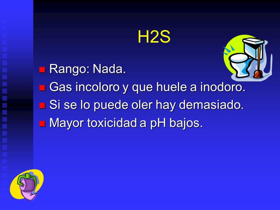 H2S Rango: Nada. Gas incoloro y que huele a inodoro.