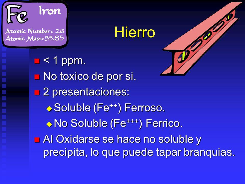Hierro < 1 ppm. No toxico de por si. 2 presentaciones: