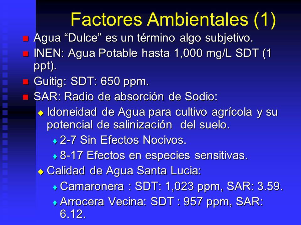 Factores Ambientales (1)