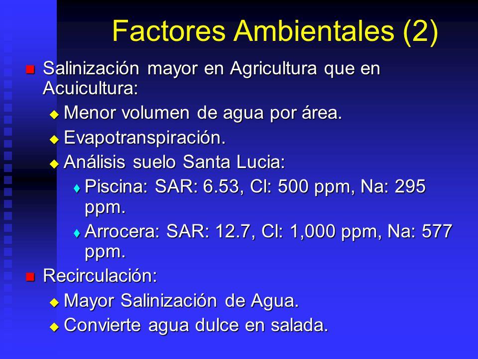 Factores Ambientales (2)
