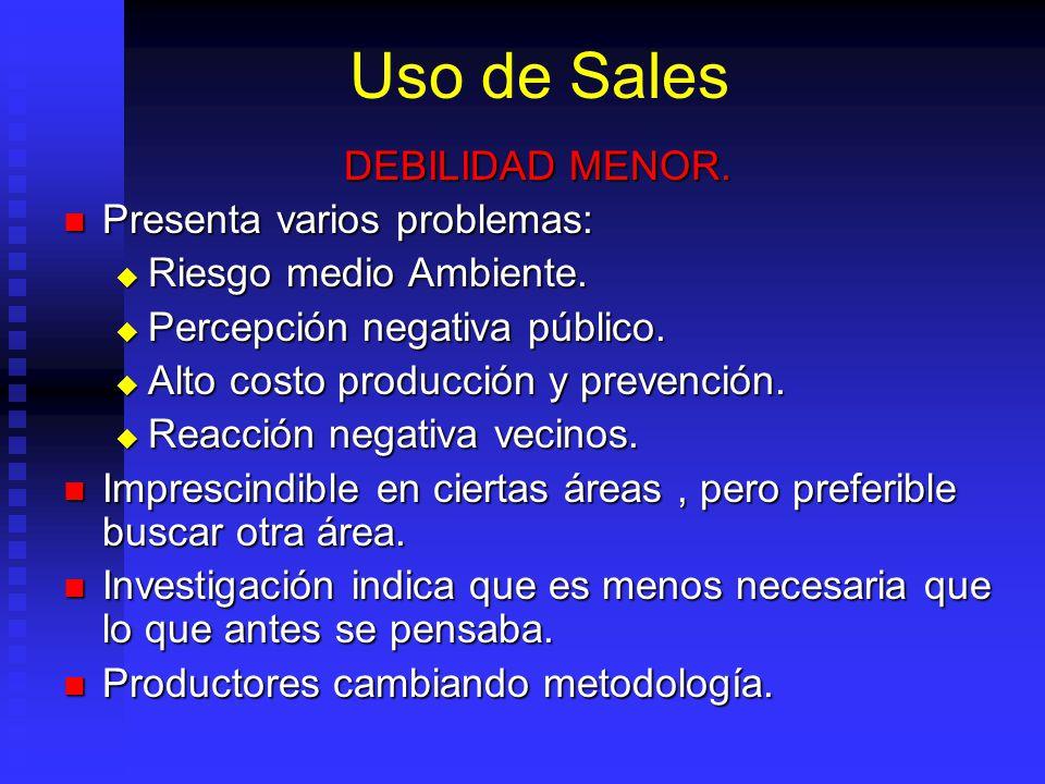 Uso de Sales DEBILIDAD MENOR. Presenta varios problemas:
