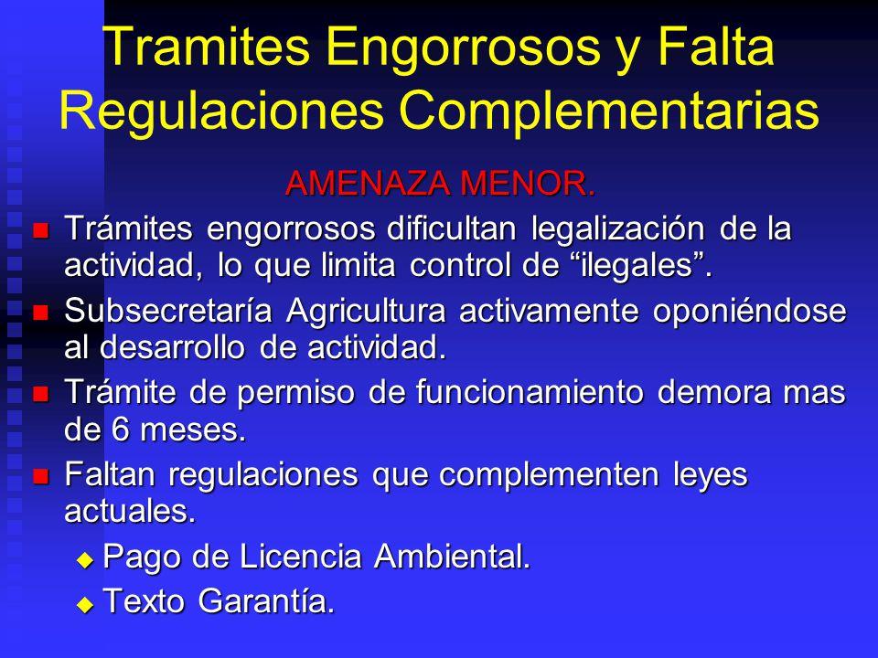 Tramites Engorrosos y Falta Regulaciones Complementarias
