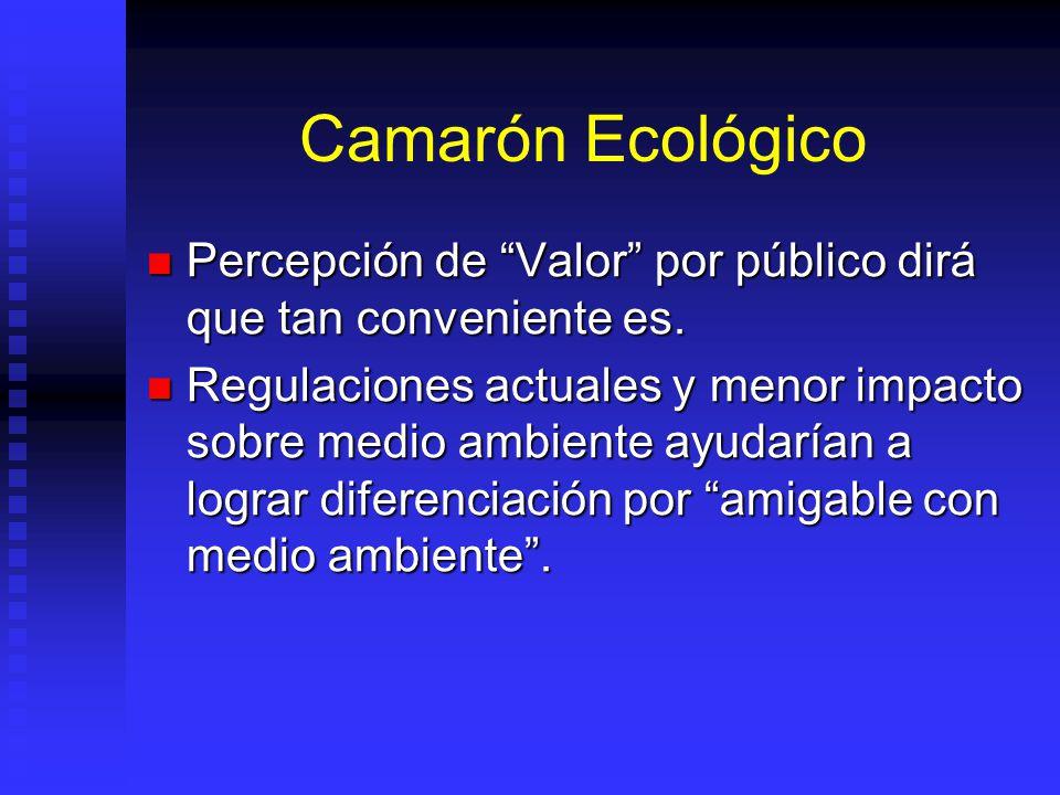 Camarón Ecológico Percepción de Valor por público dirá que tan conveniente es.