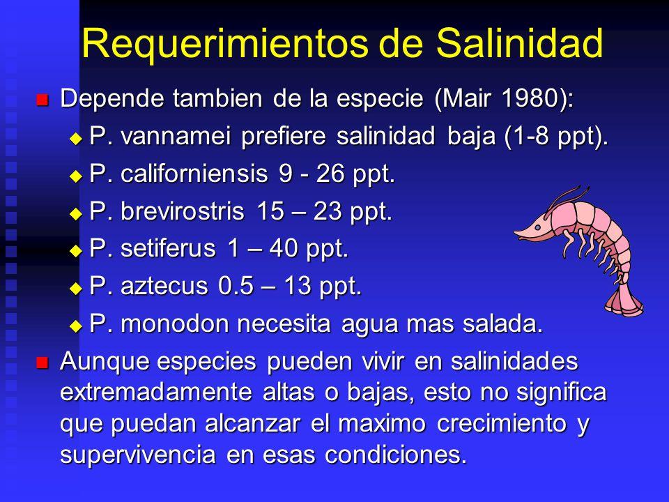Requerimientos de Salinidad