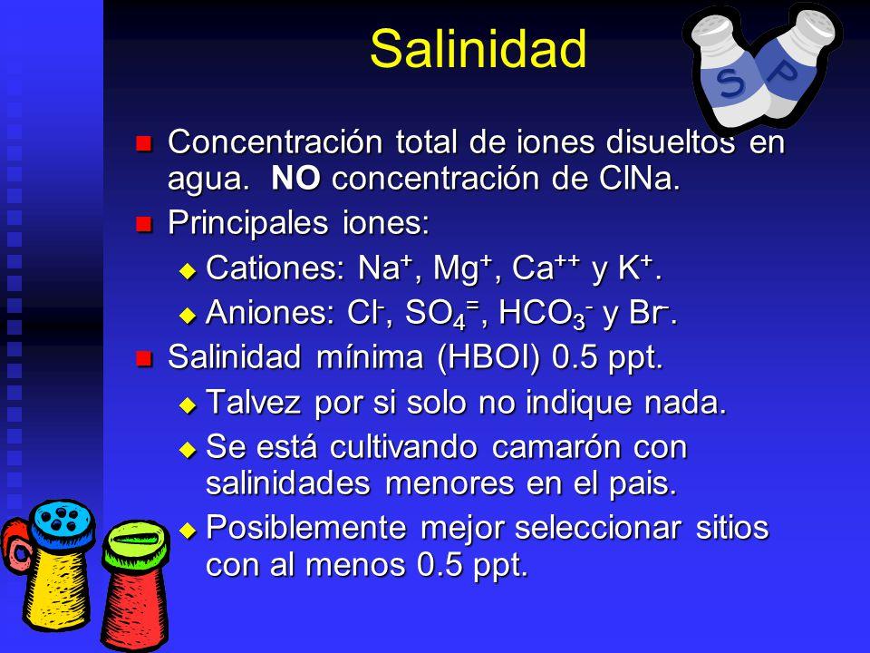 Salinidad Concentración total de iones disueltos en agua. NO concentración de ClNa. Principales iones: