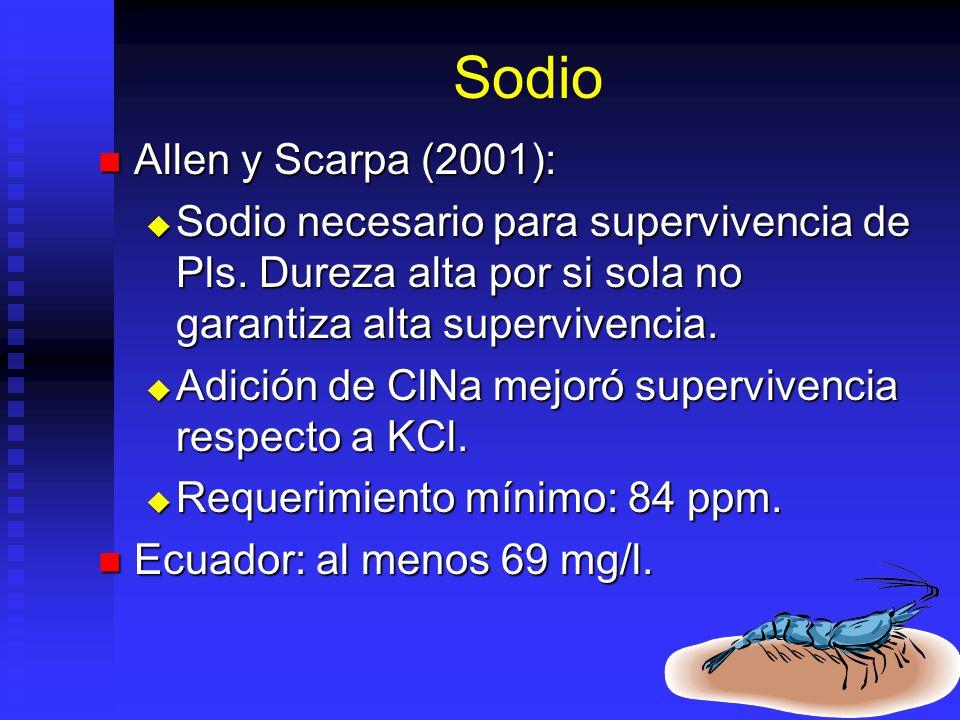 Sodio Allen y Scarpa (2001):