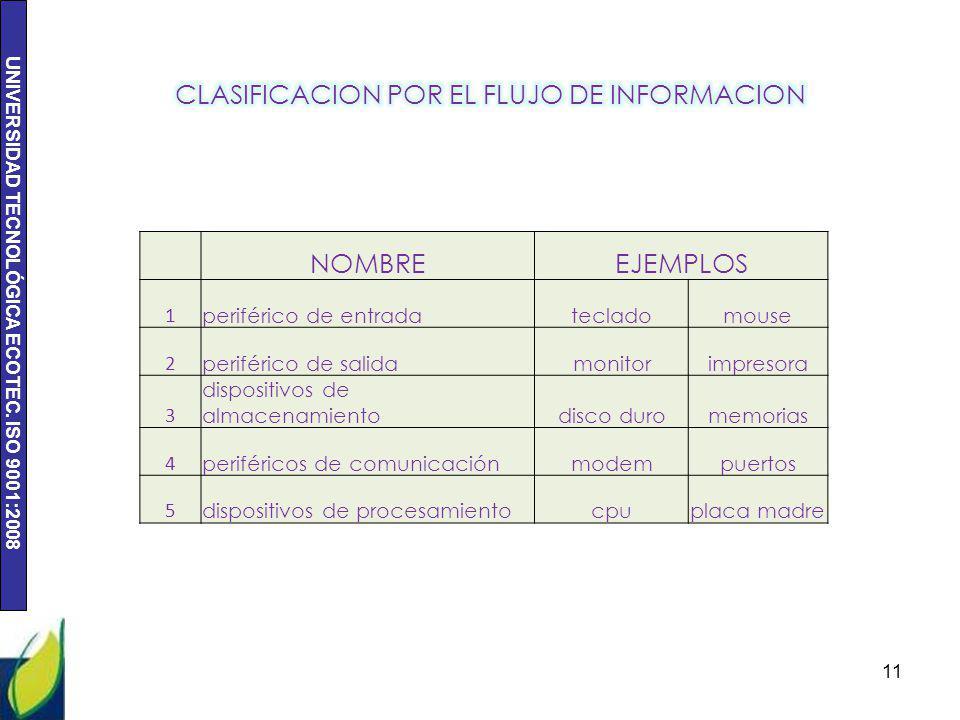 CLASIFICACION POR EL FLUJO DE INFORMACION