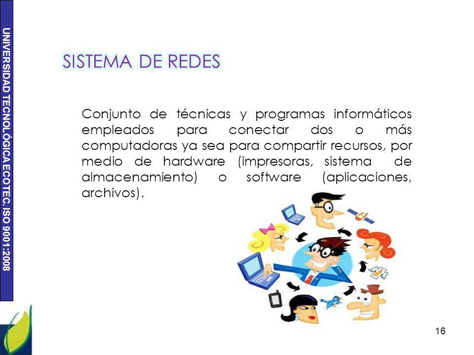 SISTEMA DE REDES