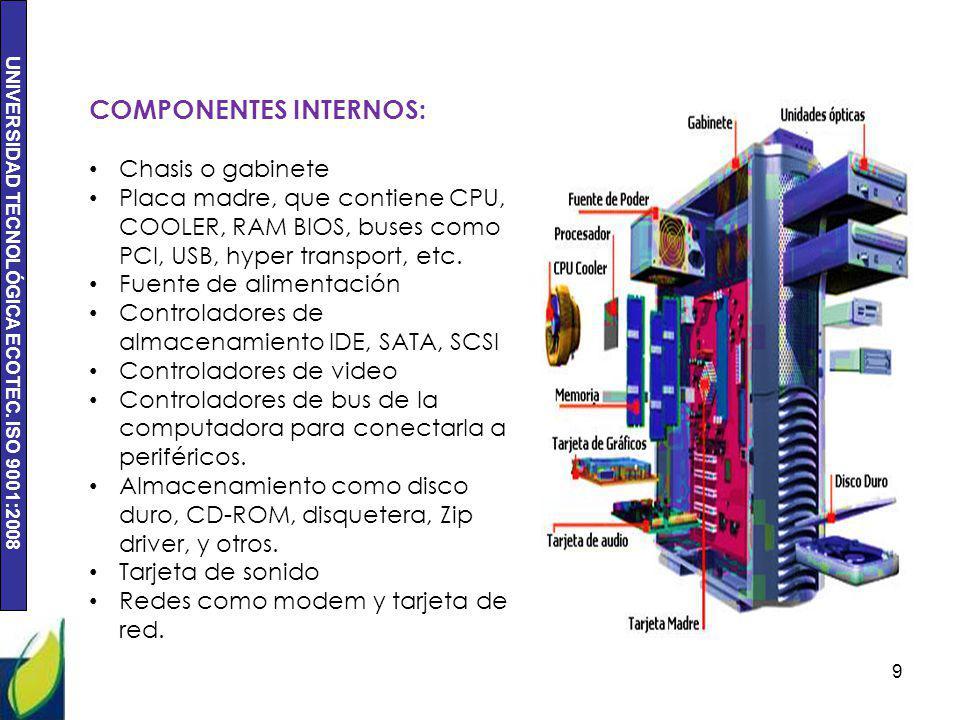 COMPONENTES INTERNOS: