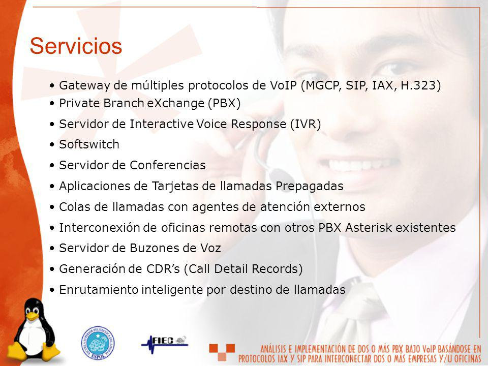 Servicios Gateway de múltiples protocolos de VoIP (MGCP, SIP, IAX, H.323) Private Branch eXchange (PBX)