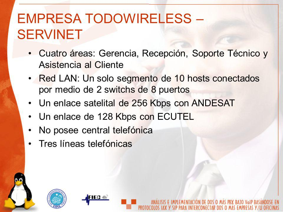 EMPRESA TODOWIRELESS – SERVINET