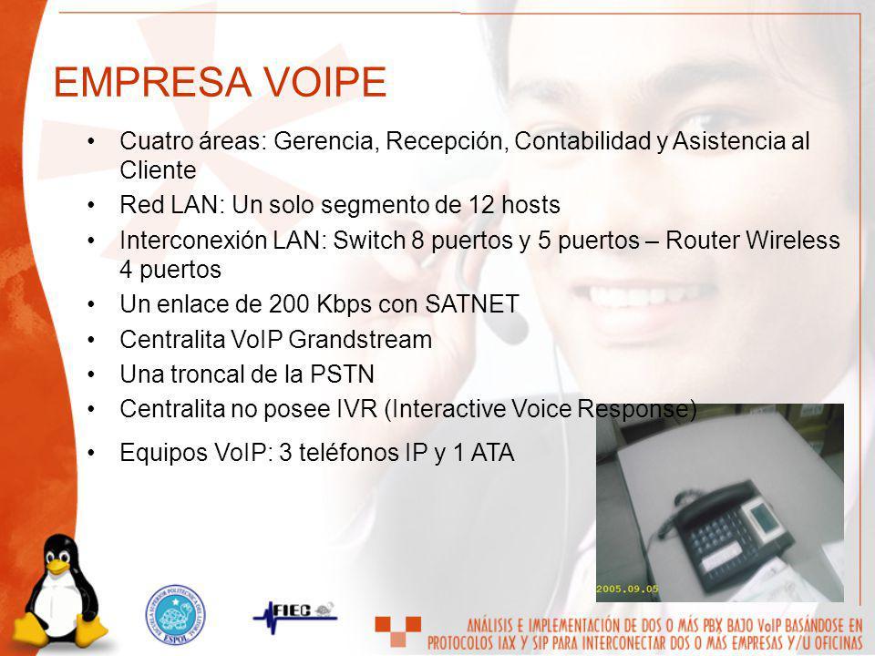EMPRESA VOIPE Cuatro áreas: Gerencia, Recepción, Contabilidad y Asistencia al Cliente. Red LAN: Un solo segmento de 12 hosts.