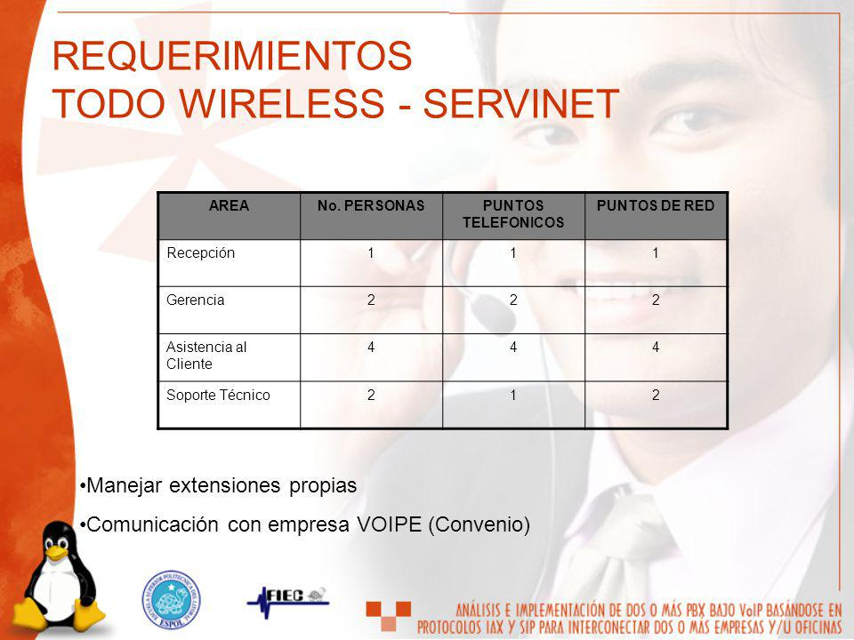 REQUERIMIENTOS TODO WIRELESS - SERVINET